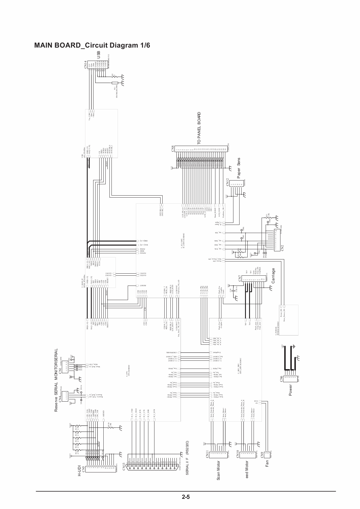 maxitronix 500 in 1 manual pdf